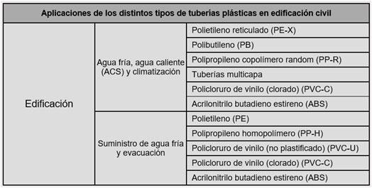 canalizaciones-tuberias-pla