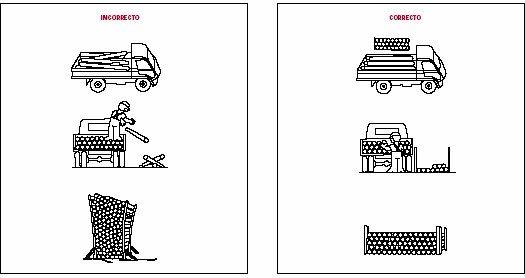 El almacenamiento, la manipulación y el transporte de tuberías plásticas