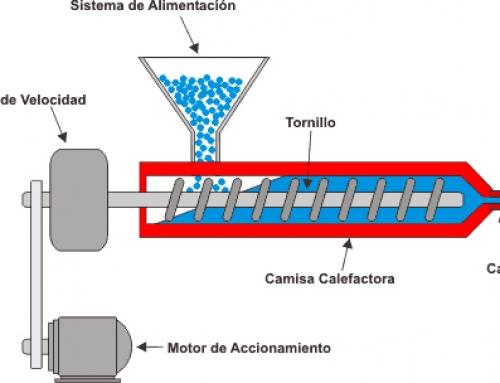 Soldar geomembrana por extrusión