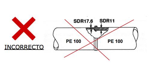 Factores determinantes en la calidad de la soldadura a tope 6