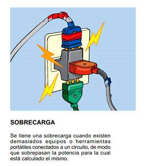 La importancia del equipo de seguridad eléctrica 4
