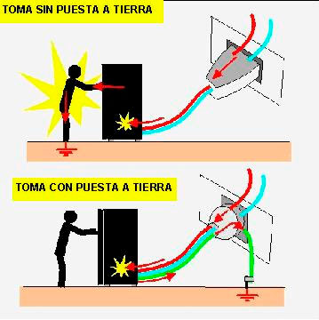La importancia del equipo de seguridad eléctrica 3